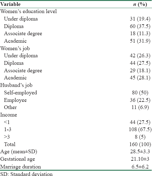 Spiritual well-being and life satisfaction in pregnant women